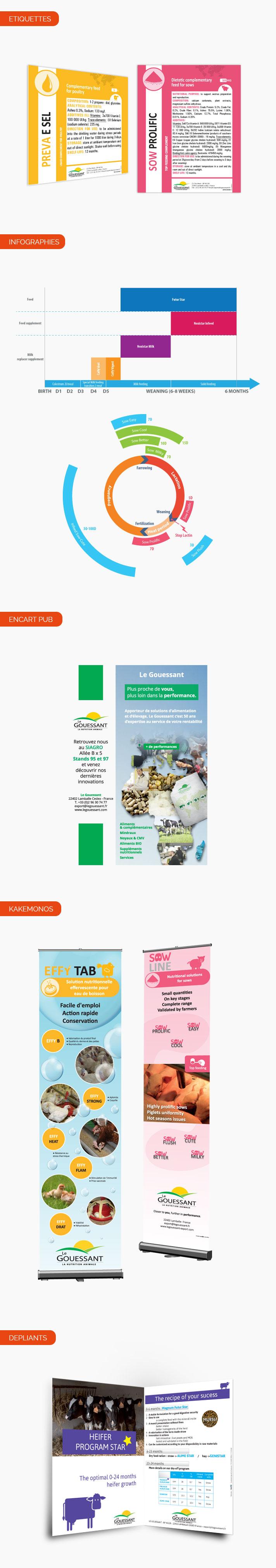Supports de communication, Le Gouessant