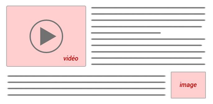Illsutrez vos contenus avec de belles images ou infographies